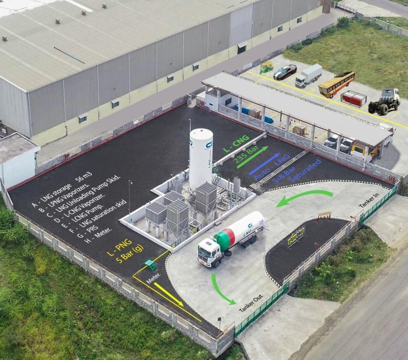 LNG Mother Station | LNG & LCNG Dispensing station