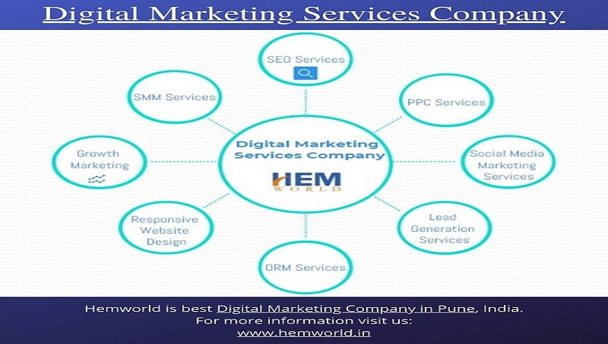 Best Digital Marketing Services Company
