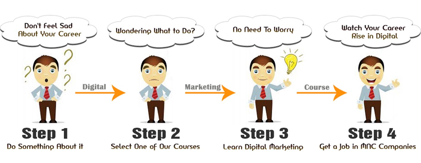 Digital Marketing Training Courses - Certification Programs