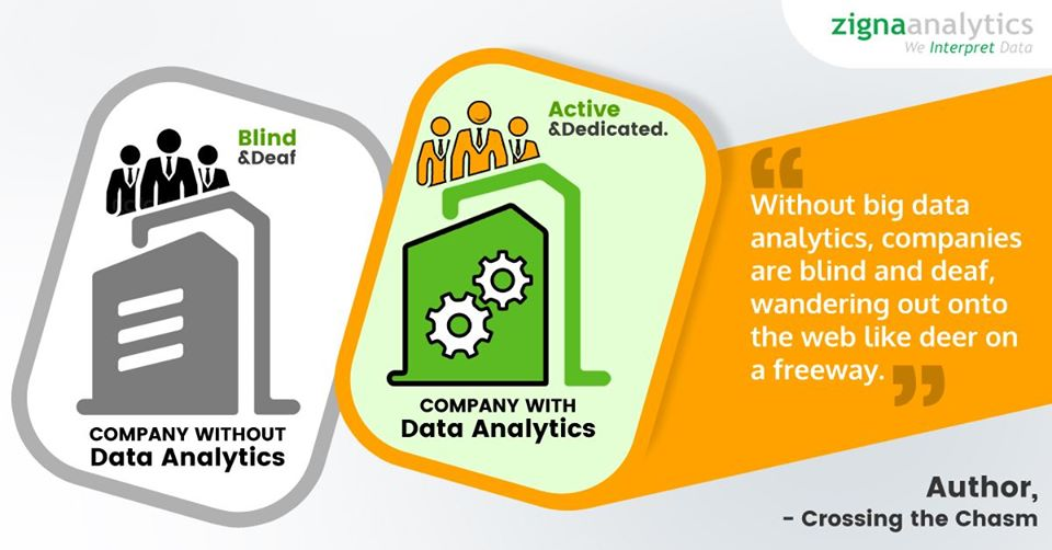 Data analytics service provider, Data analytics solutions