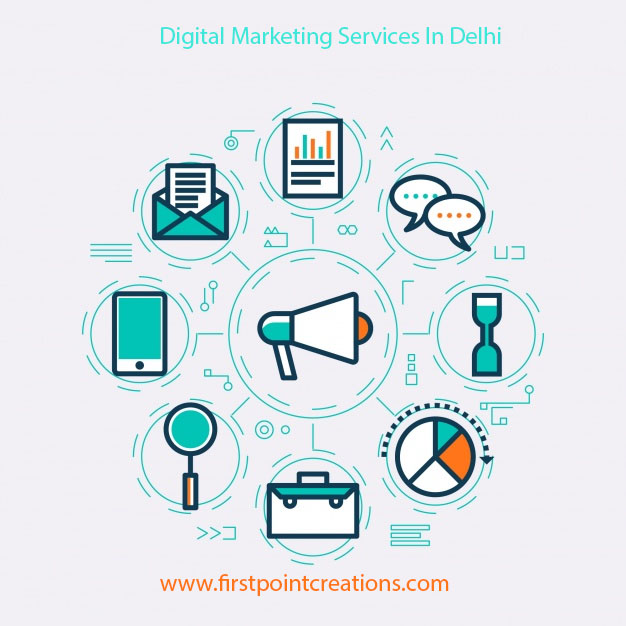 digital marketing company in India fpc