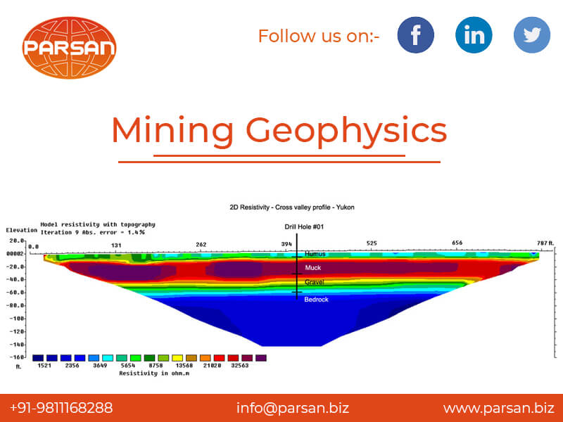 Geophysical Services Site Investigations India