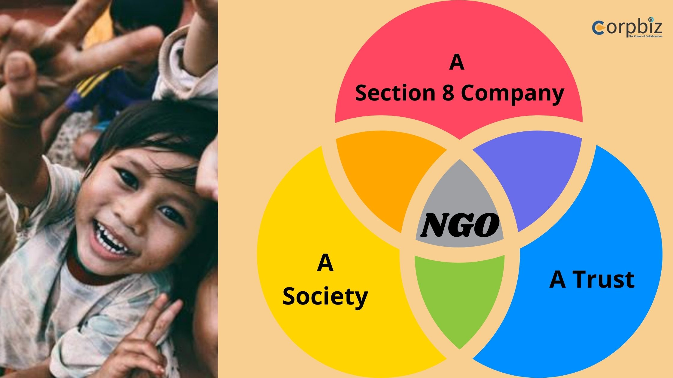 NGO Registration in India online - Corpbiz
