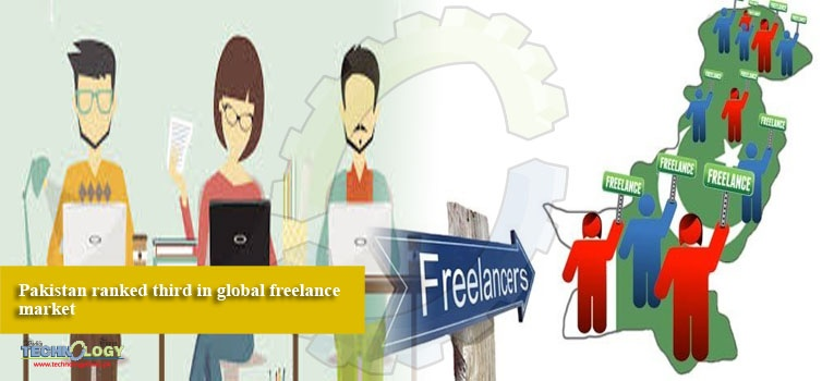 Ghulam Abbas - Best Freelancer in Pakistan