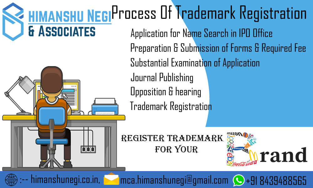 Himanshu Negi & Associates Trademark Registration in Moradabad