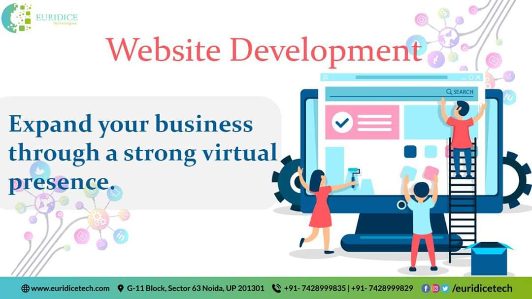 WordPress Development Company in Noida