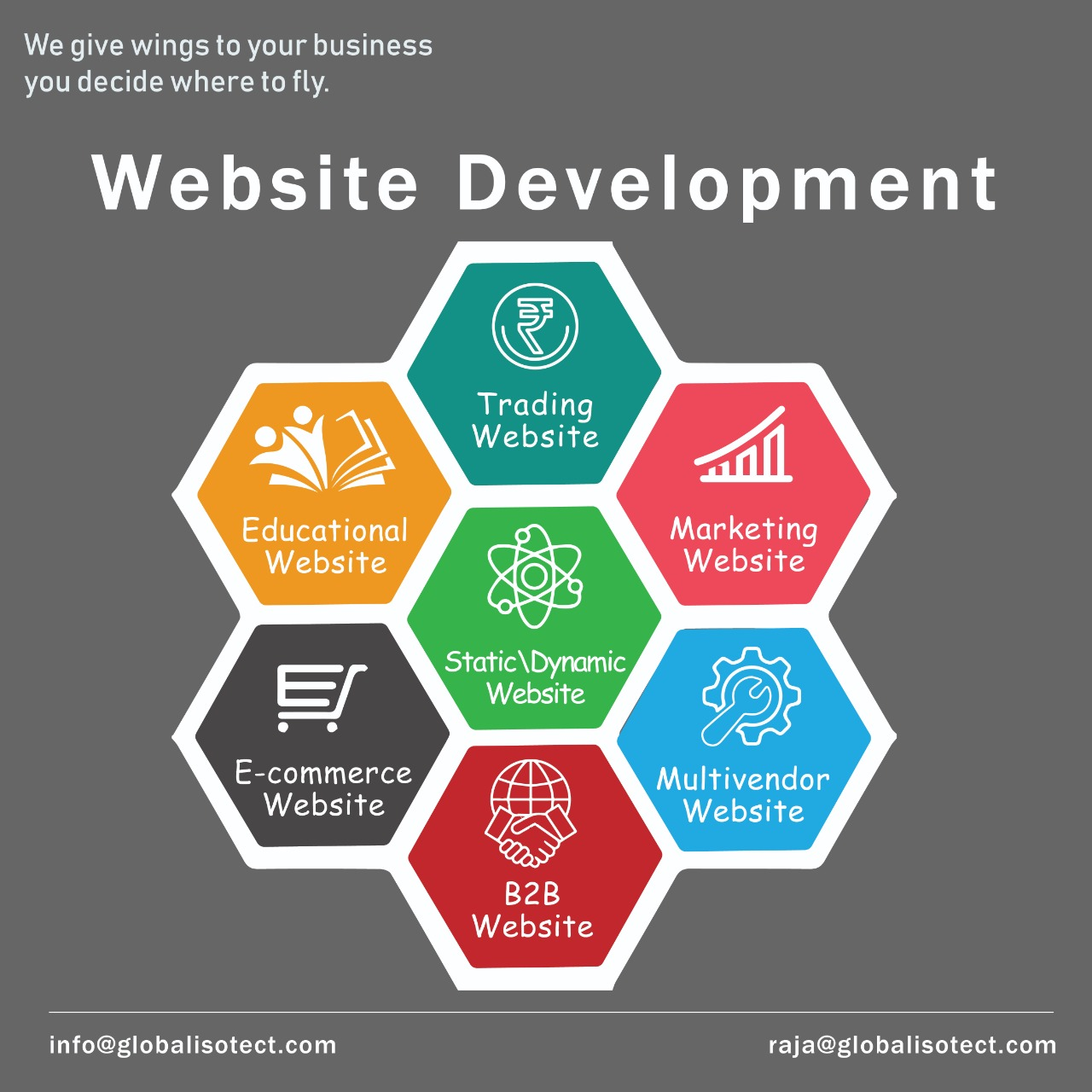 Website Development Services in Delhi
