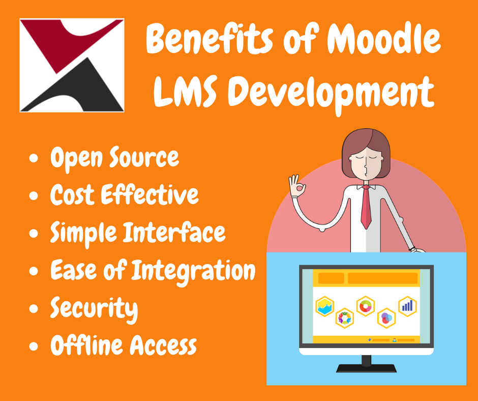 Top Moodle Development company India