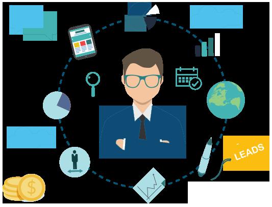 Best Digital Marketing Services Company | Digital Surya