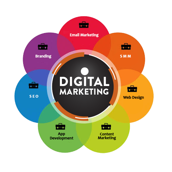 Best Digital Marketing Services in Noida, India