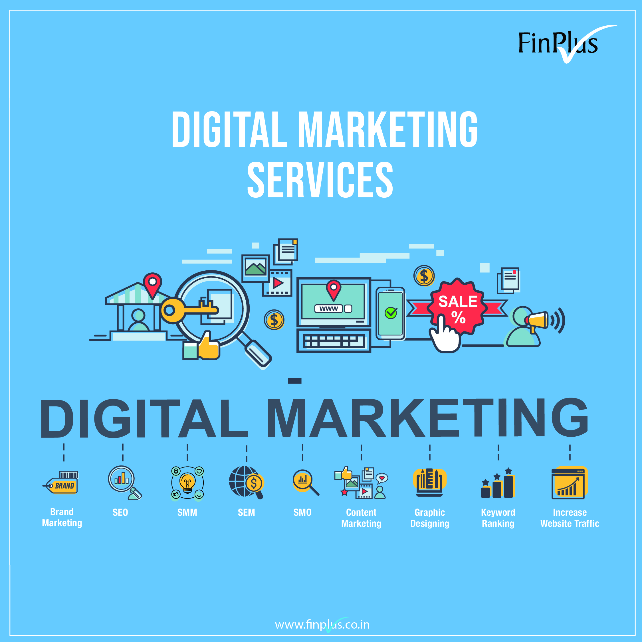 Top Digital Marketing Agency with best services – Finplus