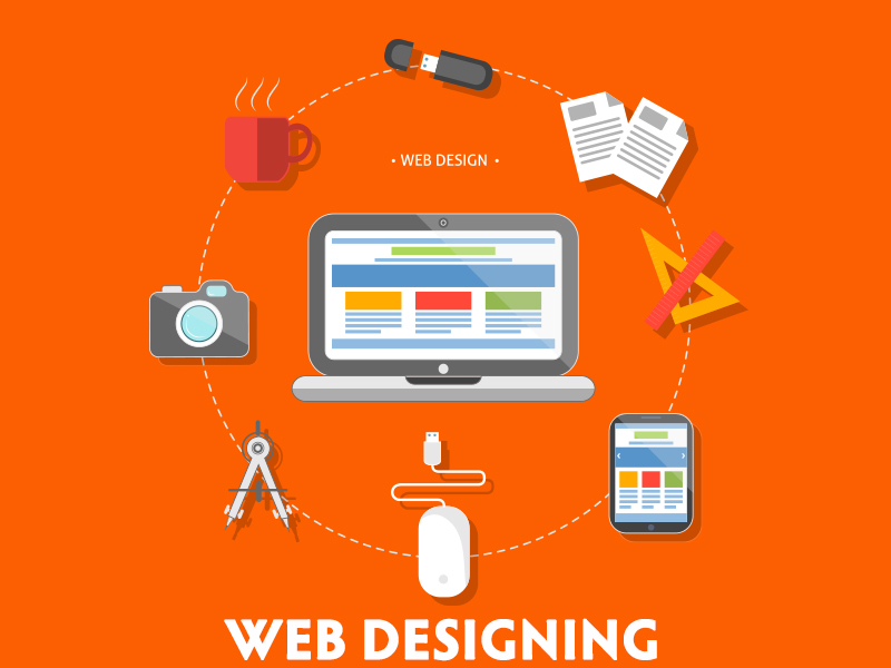 Affordable web development company