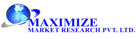 Global Advanced Combat Helmet Market