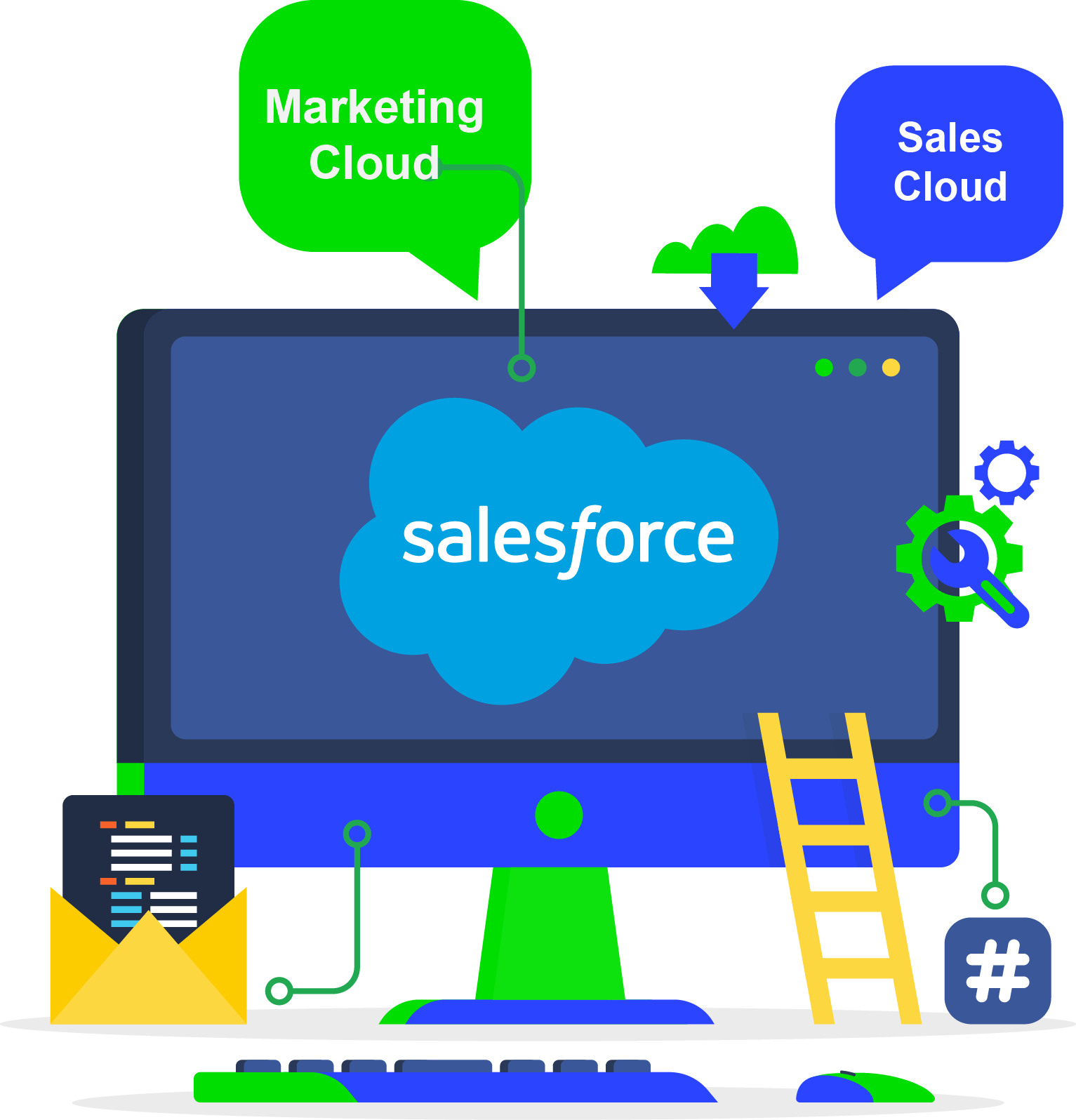 Software Development Company | Salesforce Consulting Services